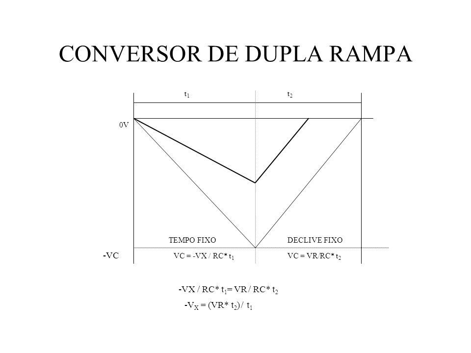 CONVERSOR DE DUPLA RAMPA