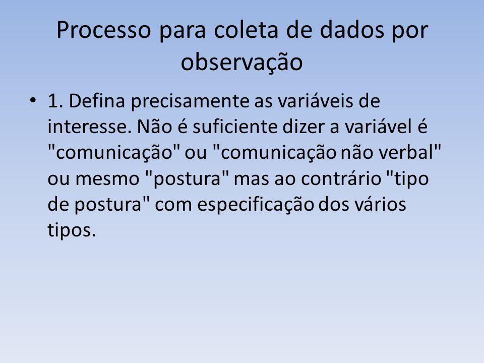 Processo para coleta de dados por observação