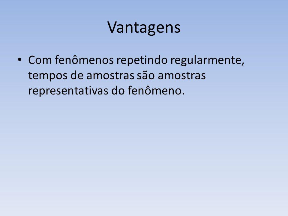 VantagensCom fenômenos repetindo regularmente, tempos de amostras são amostras representativas do fenômeno.