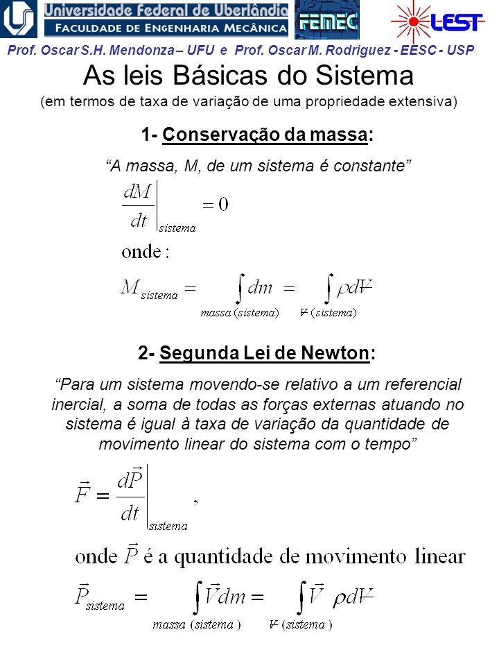 Todas as leis da termodinamica