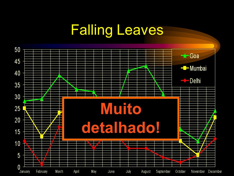 Falling Leaves Muito detalhado!