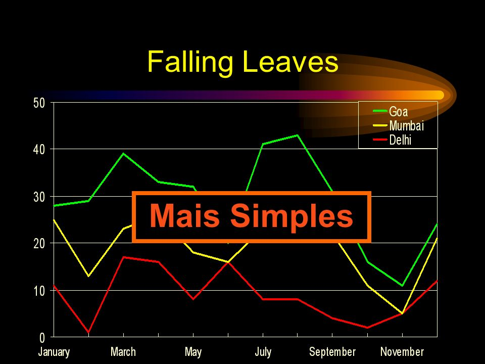 Falling Leaves Mais Simples