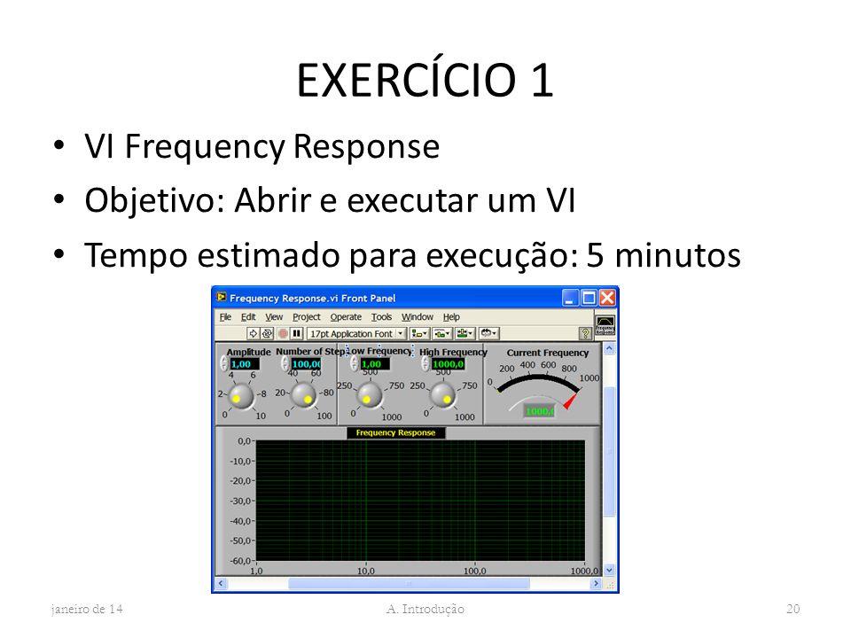 EXERCÍCIO 1 VI Frequency Response Objetivo: Abrir e executar um VI