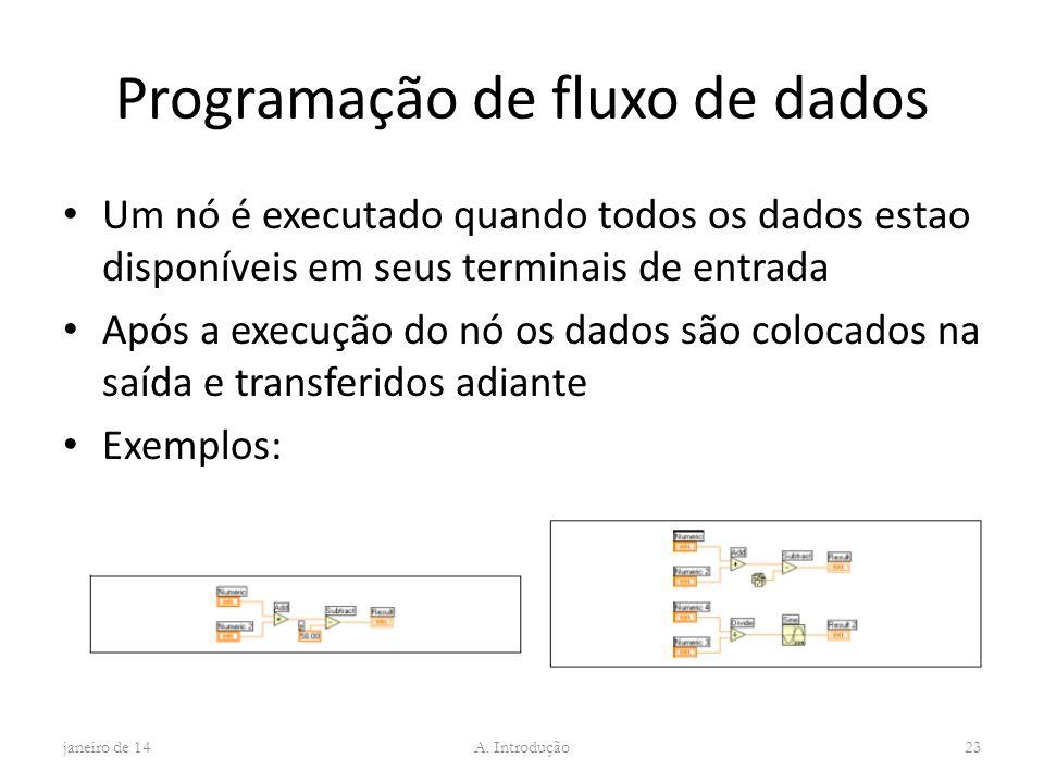 Programação de fluxo de dados