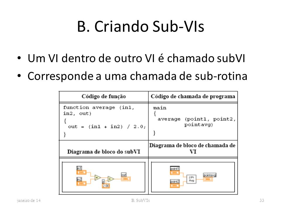 B. Criando Sub-VIs Um VI dentro de outro VI é chamado subVI