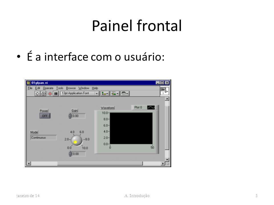 Painel frontal É a interface com o usuário: março de 17 A. Introdução