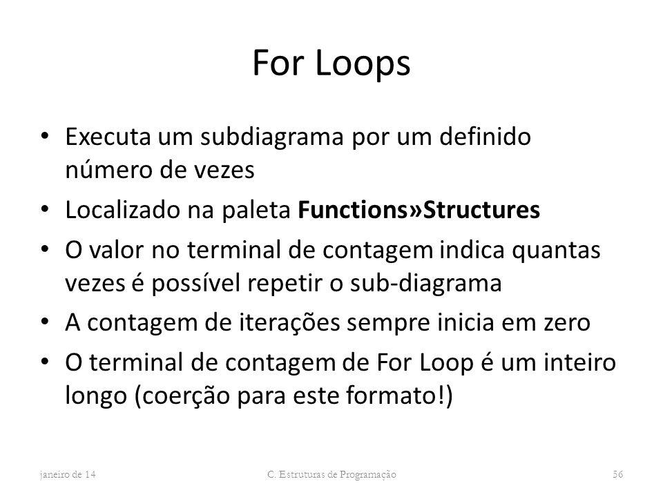 C. Estruturas de Programação
