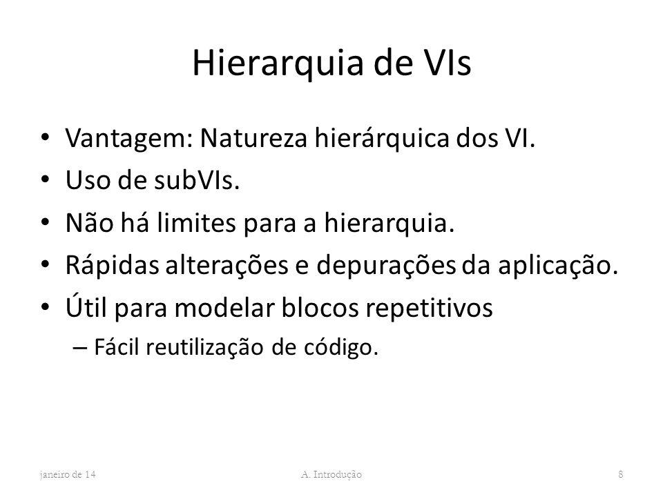 Hierarquia de VIs Vantagem: Natureza hierárquica dos VI.