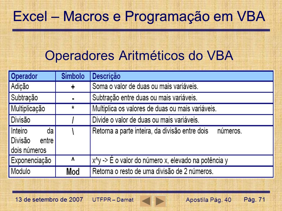 Operadores Aritméticos do VBA