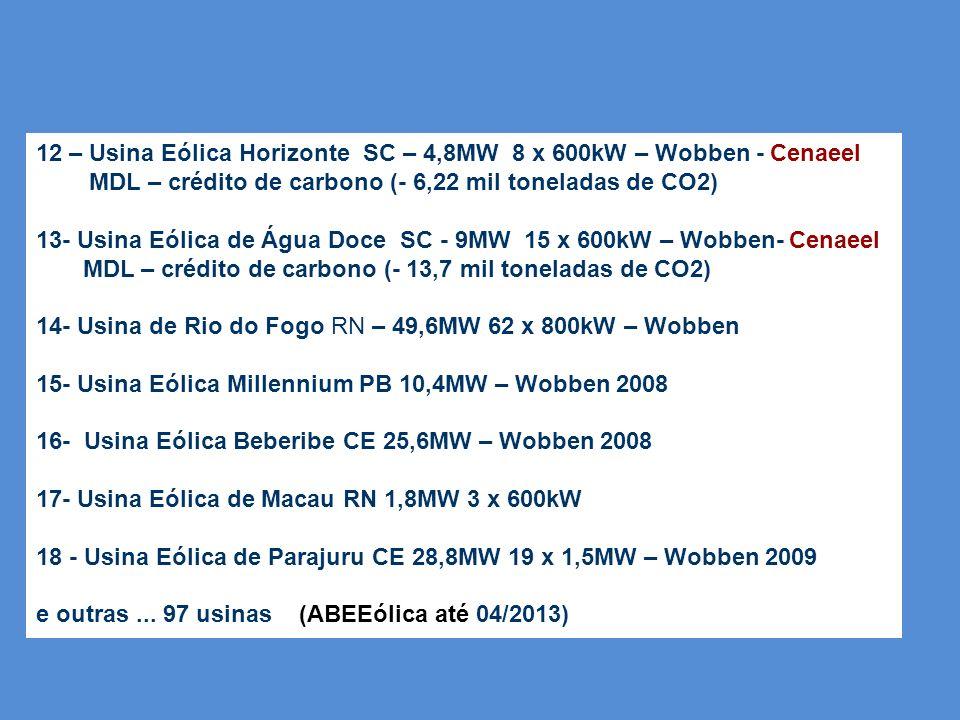 12 – Usina Eólica Horizonte SC – 4,8MW 8 x 600kW – Wobben - Cenaeel