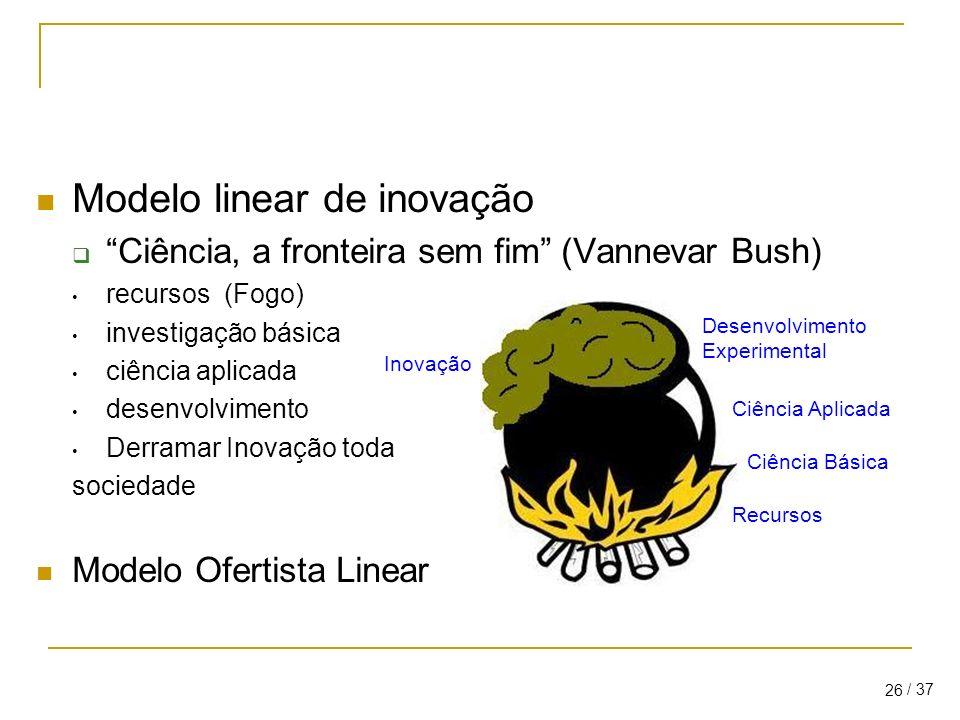 Modelo linear de inovação