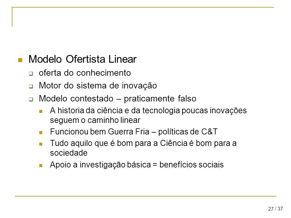 Modelo Ofertista Linear