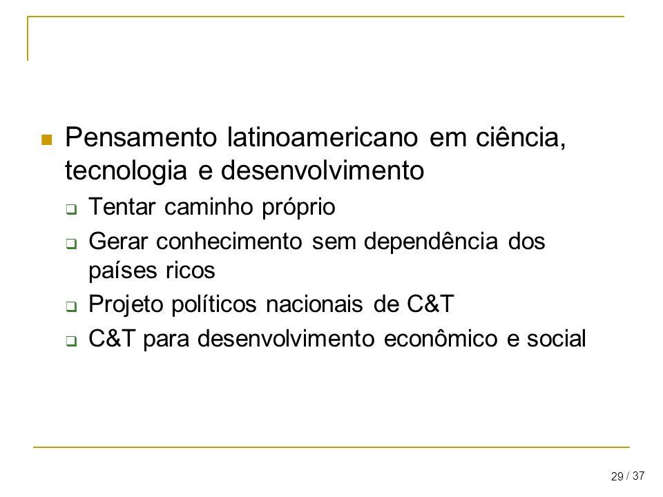 Pensamento latinoamericano em ciência, tecnologia e desenvolvimento
