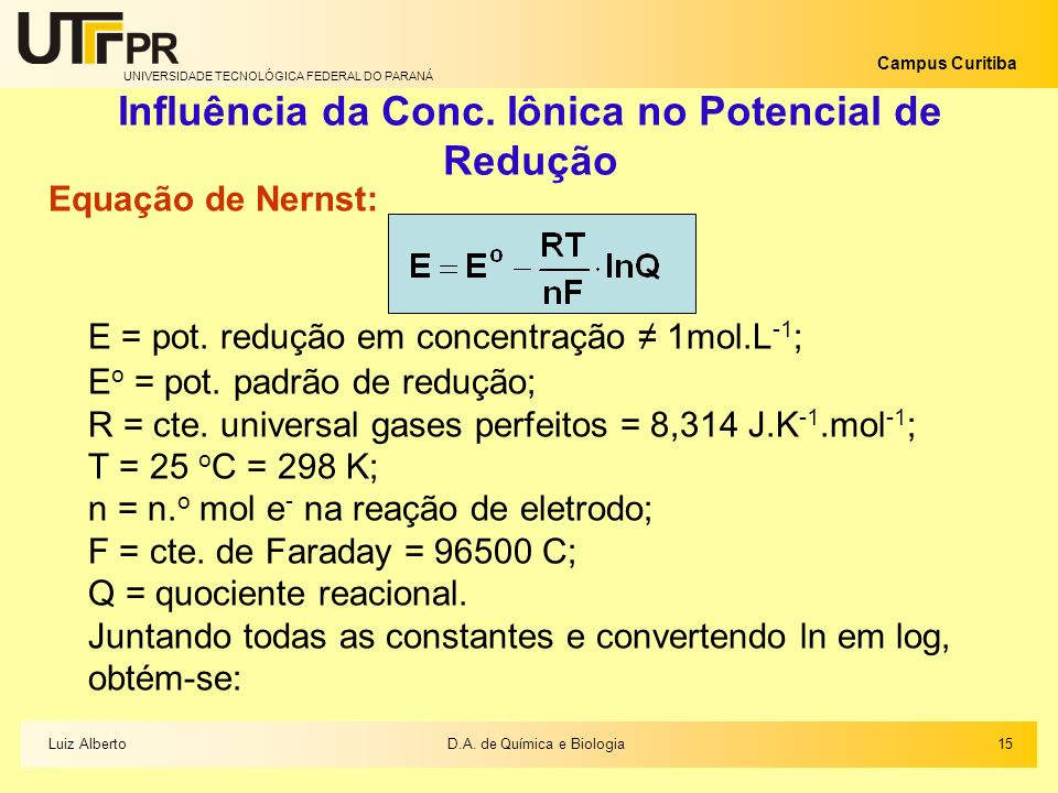 Influência da Conc. Iônica no Potencial de Redução