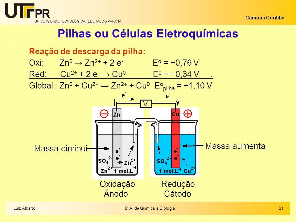 Pilhas ou Células Eletroquímicas