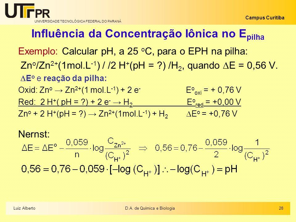 Influência da Concentração Iônica no Epilha