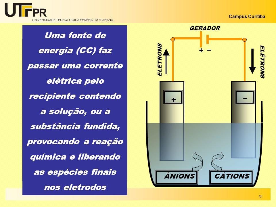 Uma fonte de energia (CC) faz passar uma corrente elétrica pelo recipiente contendo a solução, ou a substância fundida, provocando a reação química e liberando as espécies finais nos eletrodos