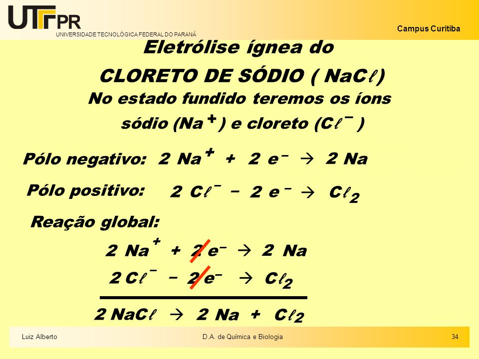 CLORETO DE SÓDIO ( NaCℓ)