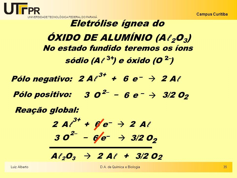 ÓXIDO DE ALUMÍNIO (Aℓ2O3)