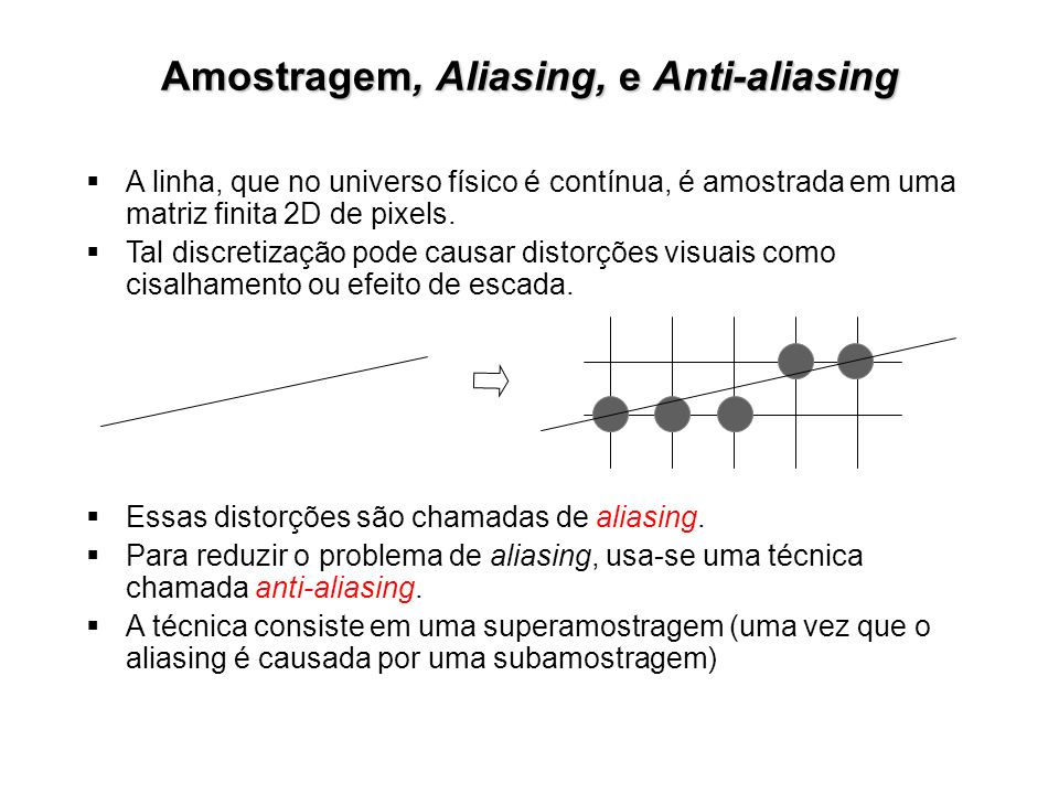 Amostragem, Aliasing, e Anti-aliasing