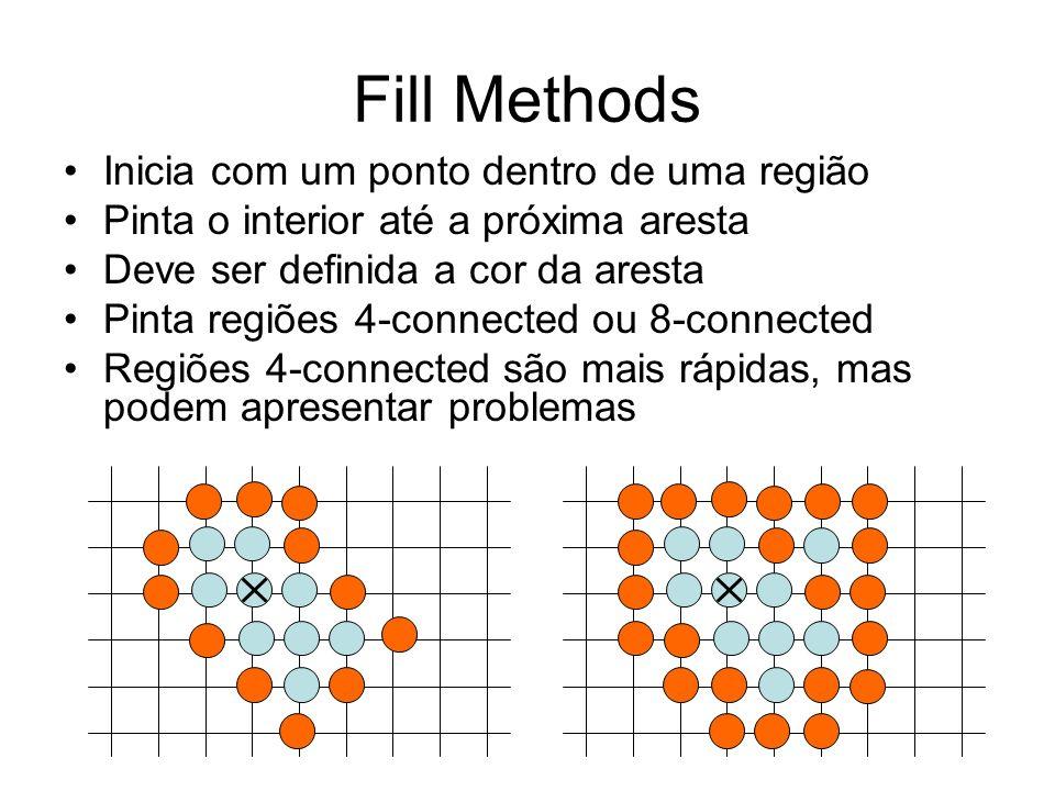 Fill Methods Inicia com um ponto dentro de uma região