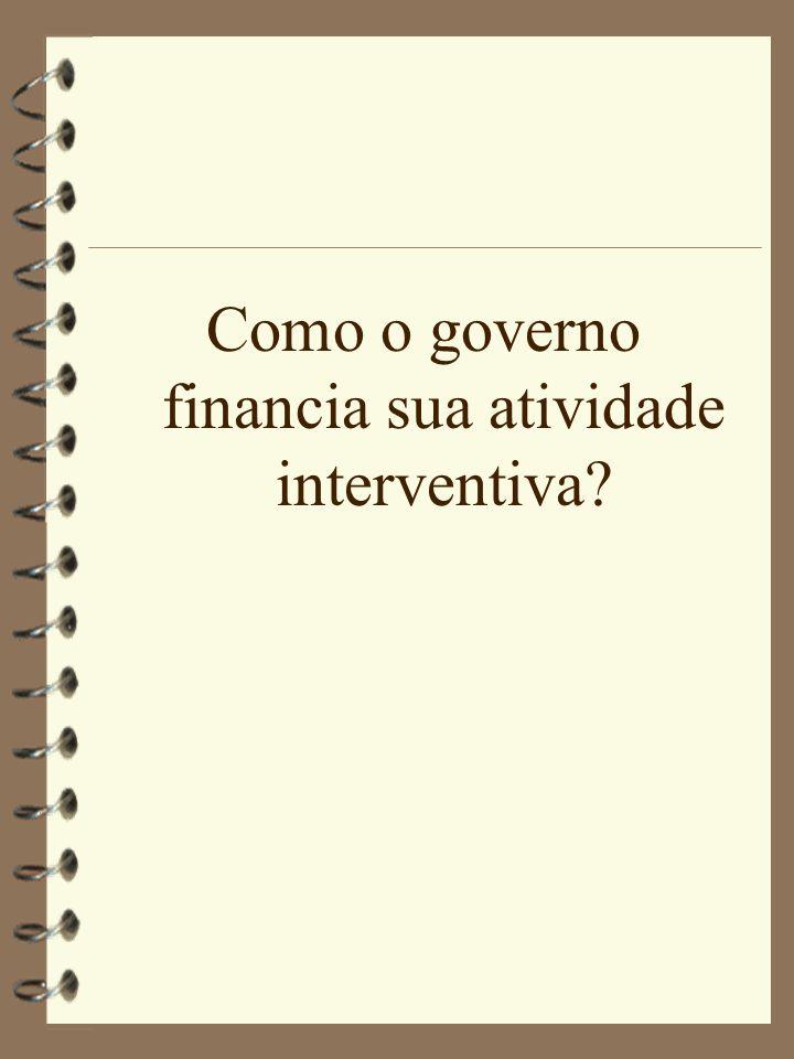 Como o governo financia sua atividade interventiva