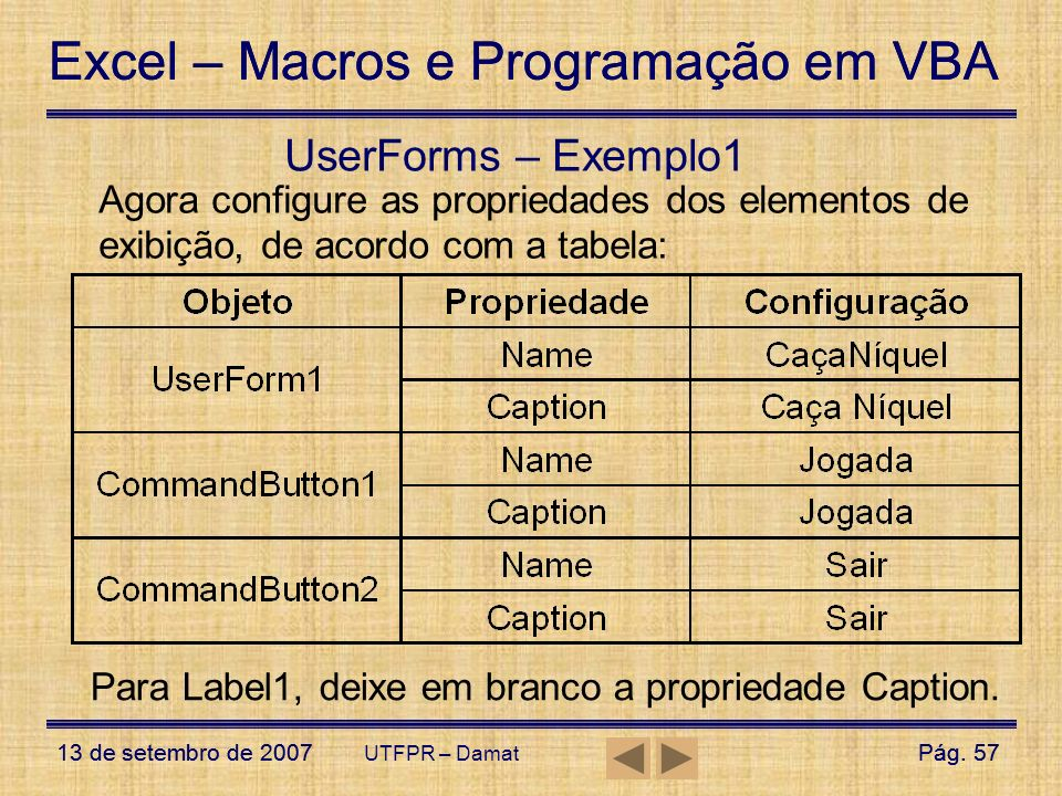 UserForms – Exemplo1Agora configure as propriedades dos elementos de exibição, de acordo com a tabela: