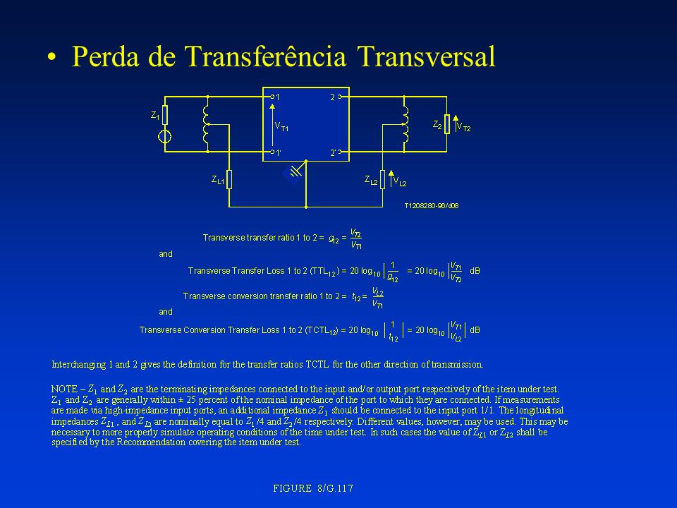 Perda de Transferência Transversal