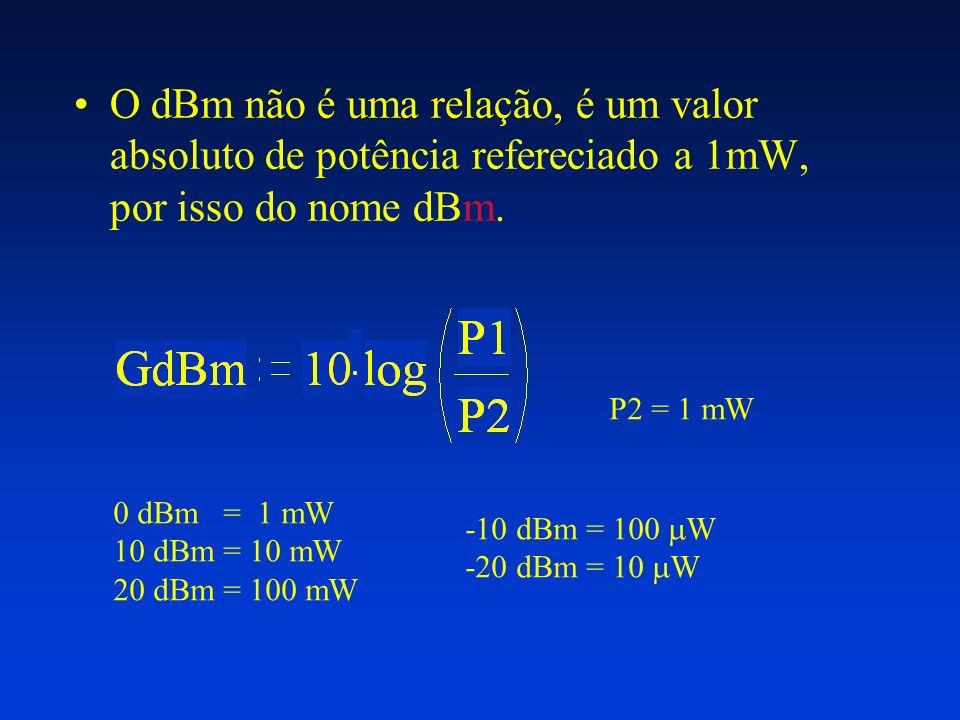 O dBm não é uma relação, é um valor absoluto de potência refereciado a 1mW, por isso do nome dBm.
