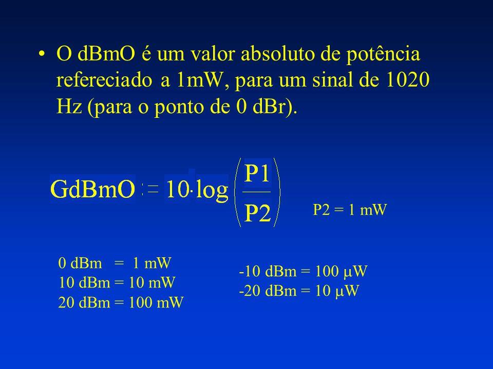 O dBmO é um valor absoluto de potência refereciado a 1mW, para um sinal de 1020 Hz (para o ponto de 0 dBr).