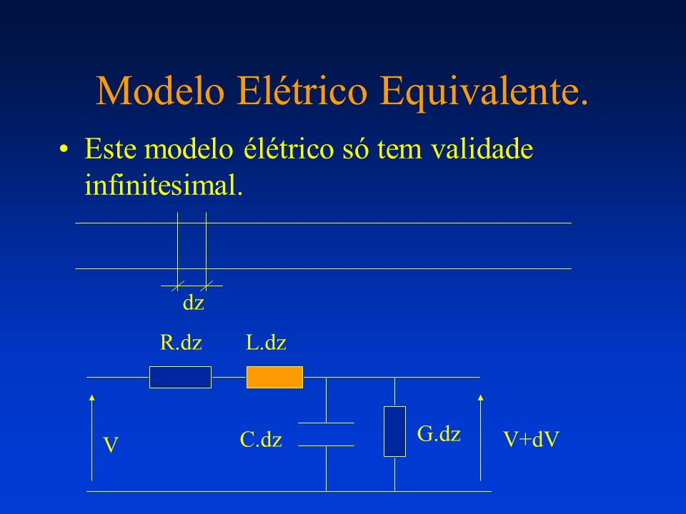 Modelo Elétrico Equivalente.