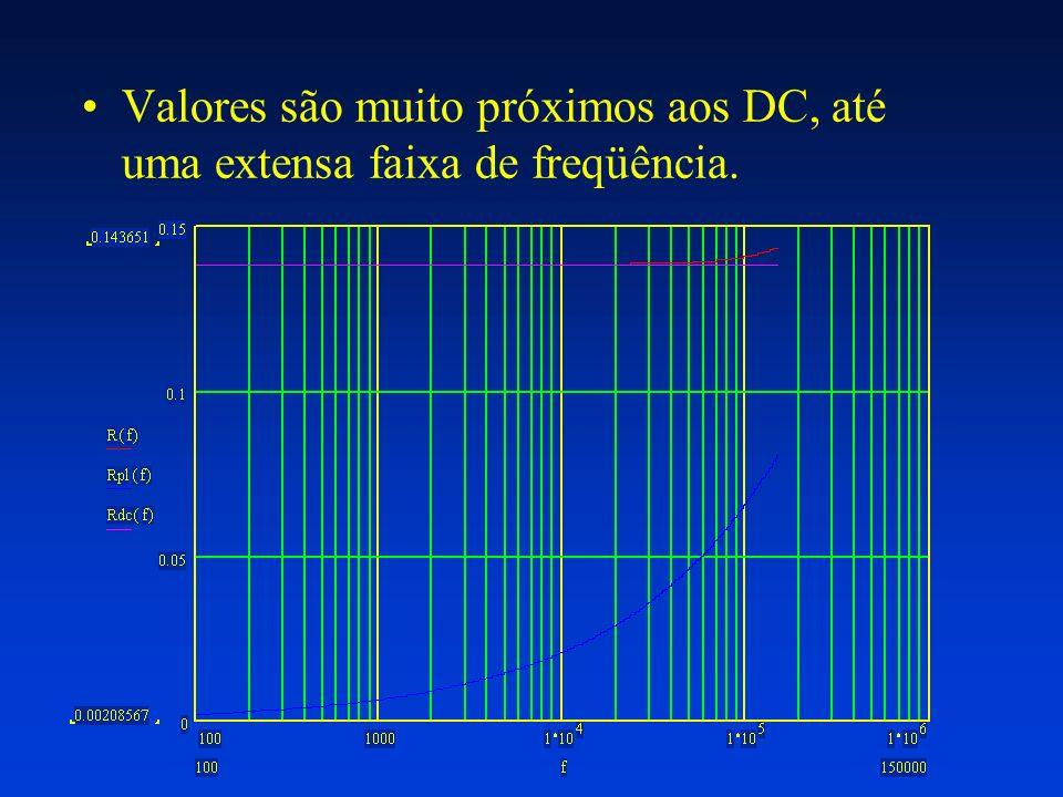 Valores são muito próximos aos DC, até uma extensa faixa de freqüência.