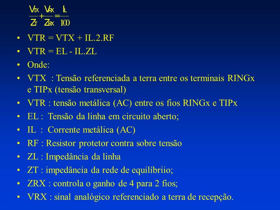 VTR = VTX + IL.2.RF VTR = EL - IL.ZL. Onde: VTX : Tensão referenciada a terra entre os terminais RINGx e TIPx (tensão transversal)