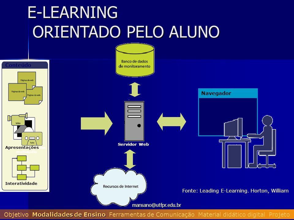E-LEARNING ORIENTADO PELO ALUNO