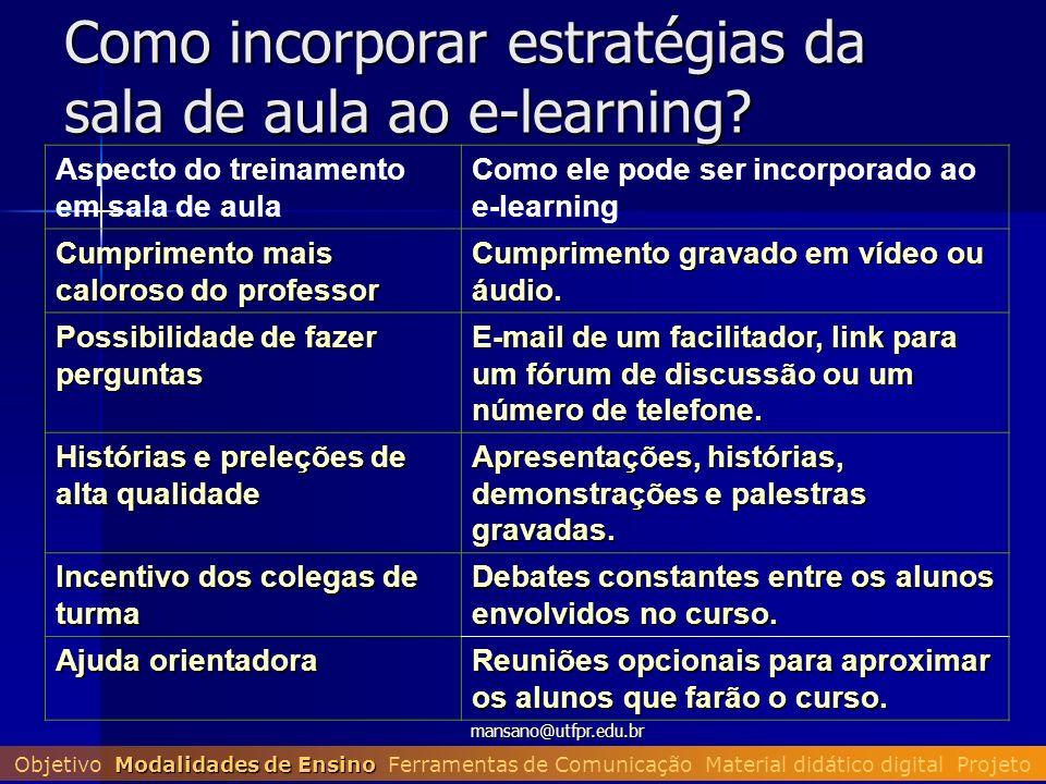 Como incorporar estratégias da sala de aula ao e-learning
