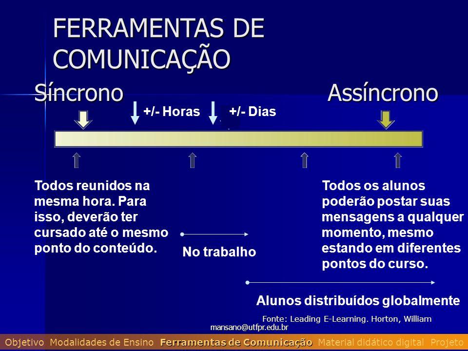 FERRAMENTAS DE COMUNICAÇÃO