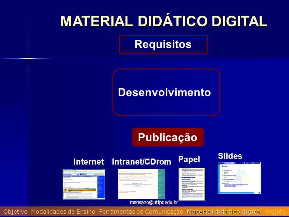 MATERIAL DIDÁTICO DIGITAL