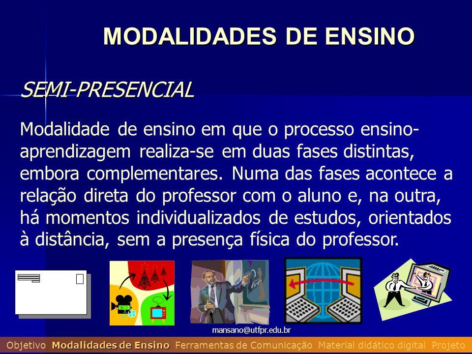 MODALIDADES DE ENSINO