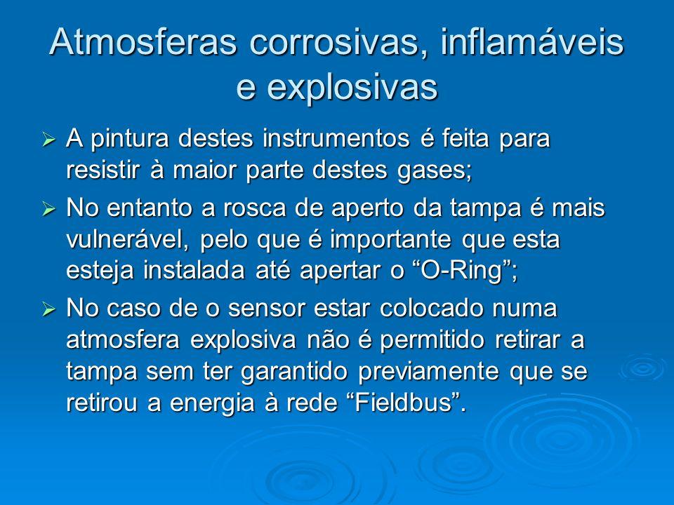 Atmosferas corrosivas, inflamáveis e explosivas
