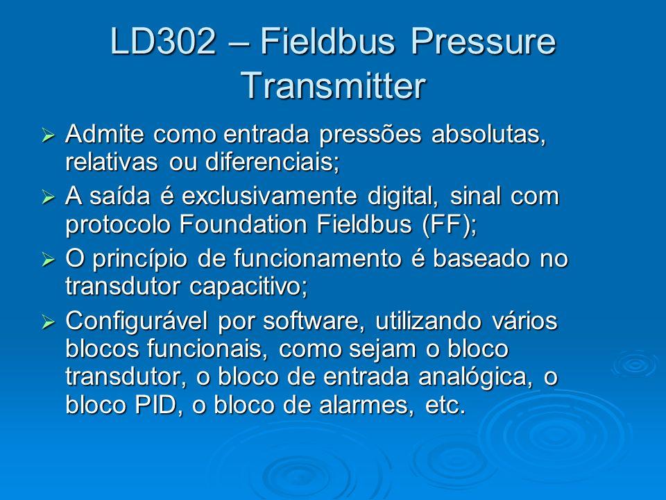 LD302 – Fieldbus Pressure Transmitter