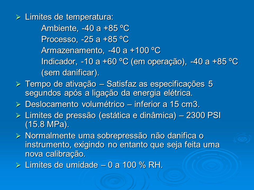 Limites de temperatura:
