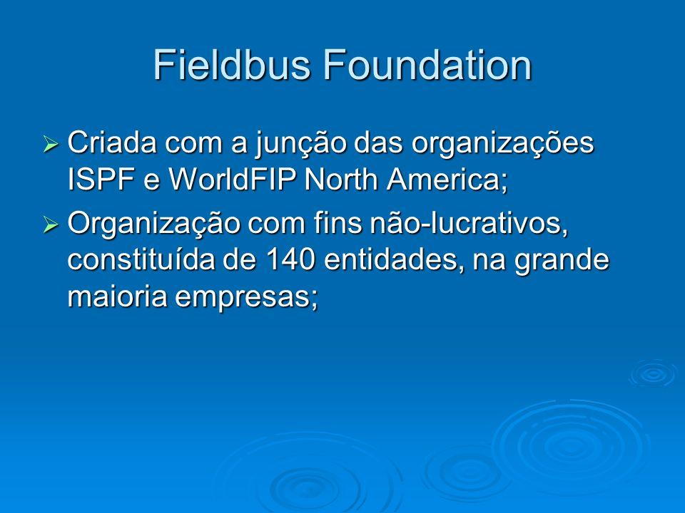 Fieldbus Foundation Criada com a junção das organizações ISPF e WorldFIP North America;