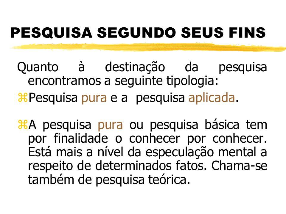 PESQUISA SEGUNDO SEUS FINS