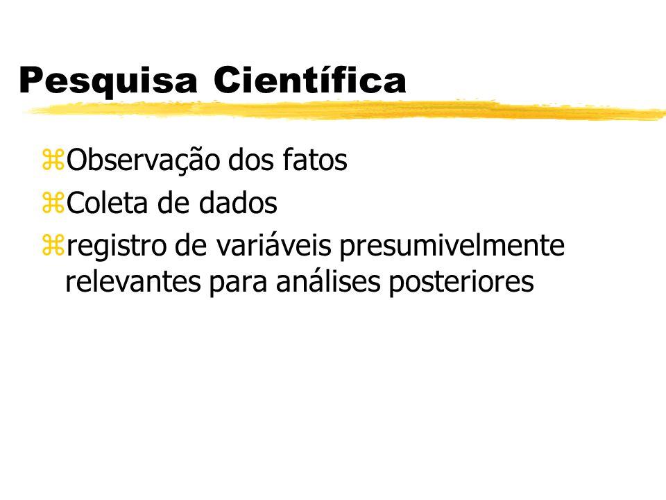 Pesquisa Científica Observação dos fatos Coleta de dados