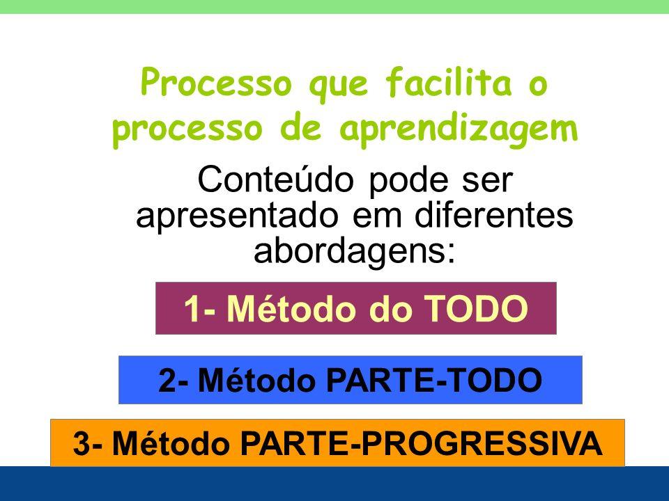 Processo que facilita o processo de aprendizagem