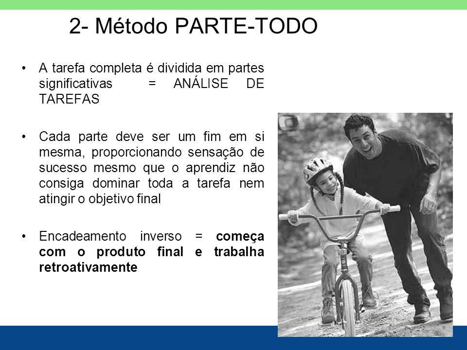 2- Método PARTE-TODO A tarefa completa é dividida em partes significativas = ANÁLISE DE TAREFAS.