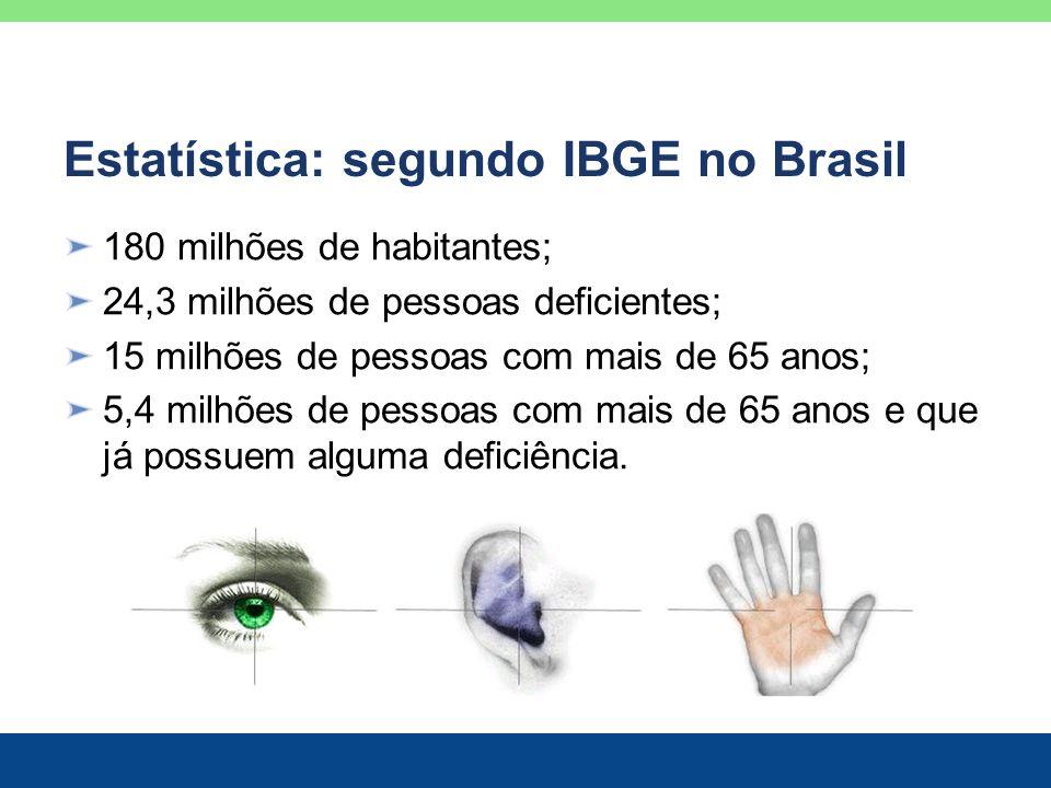 Estatística: segundo IBGE no Brasil