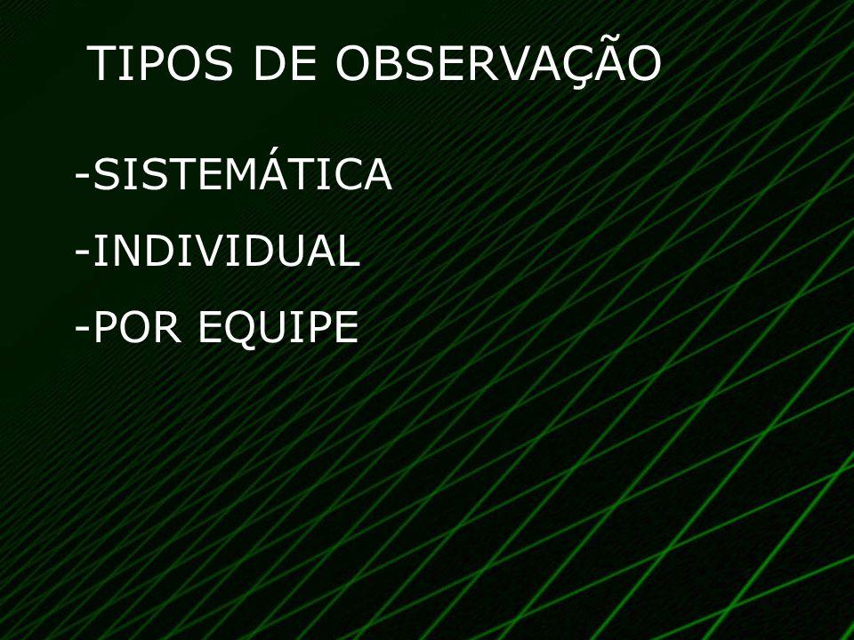 TIPOS DE OBSERVAÇÃO SISTEMÁTICA INDIVIDUAL POR EQUIPE