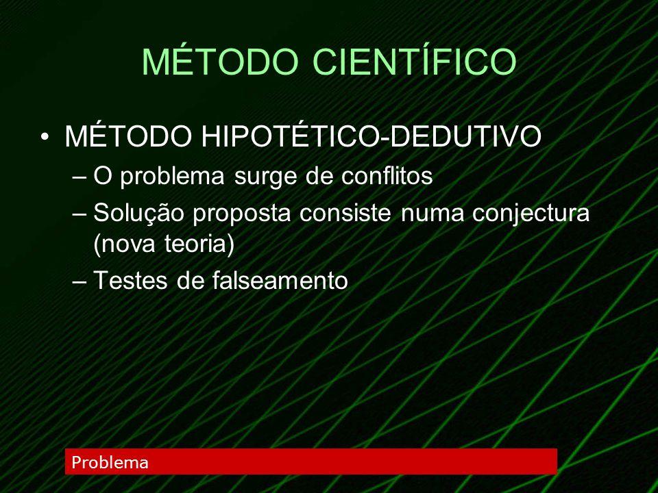MÉTODO CIENTÍFICO MÉTODO HIPOTÉTICO-DEDUTIVO