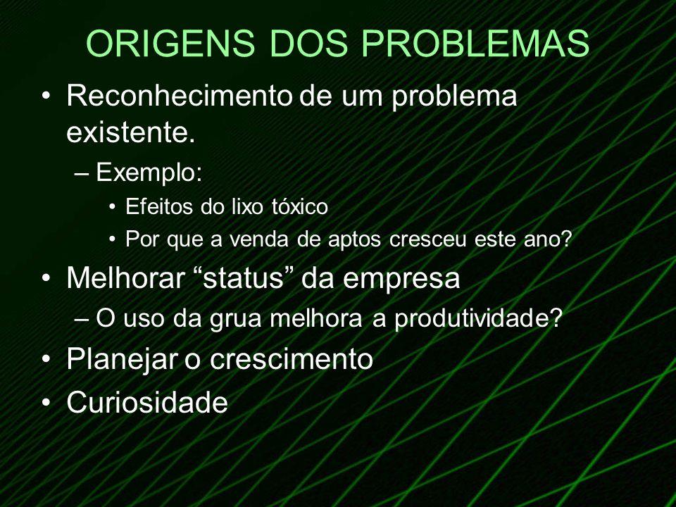 ORIGENS DOS PROBLEMAS Reconhecimento de um problema existente.